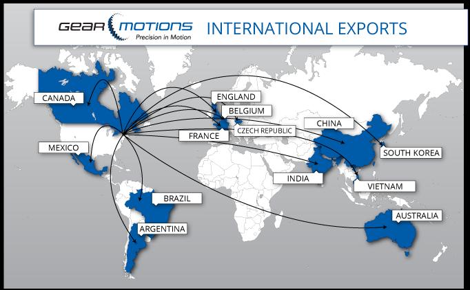 International Exports