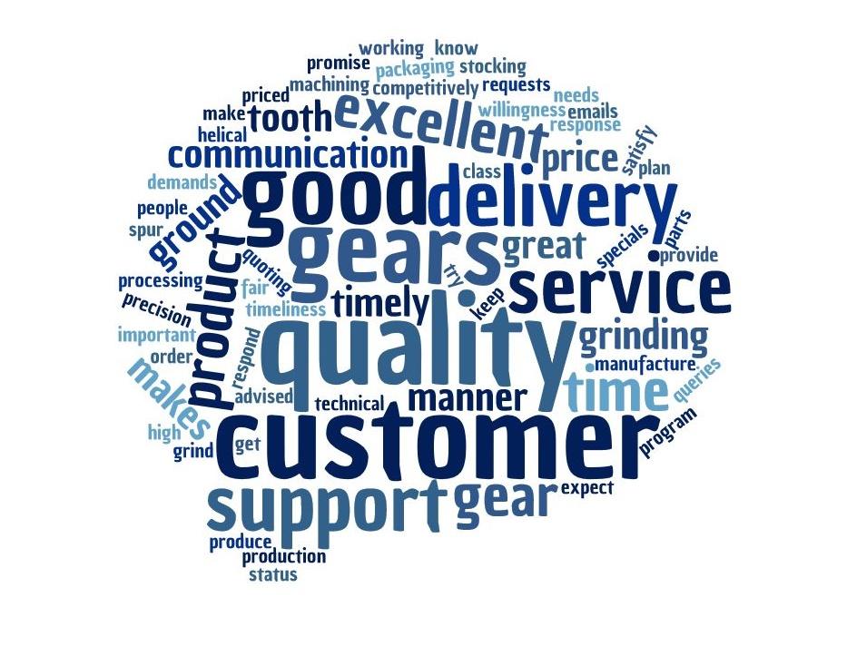 what our customers are saying word cloud 2019